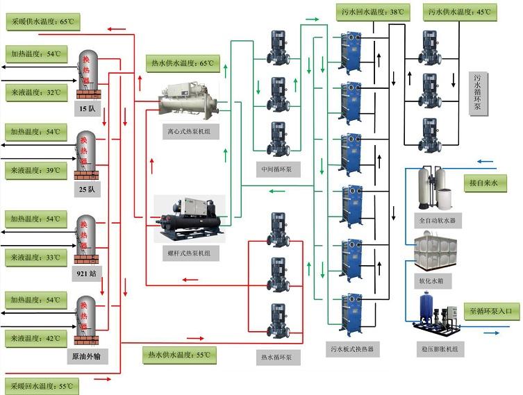 余热利用技术流程图.jpg